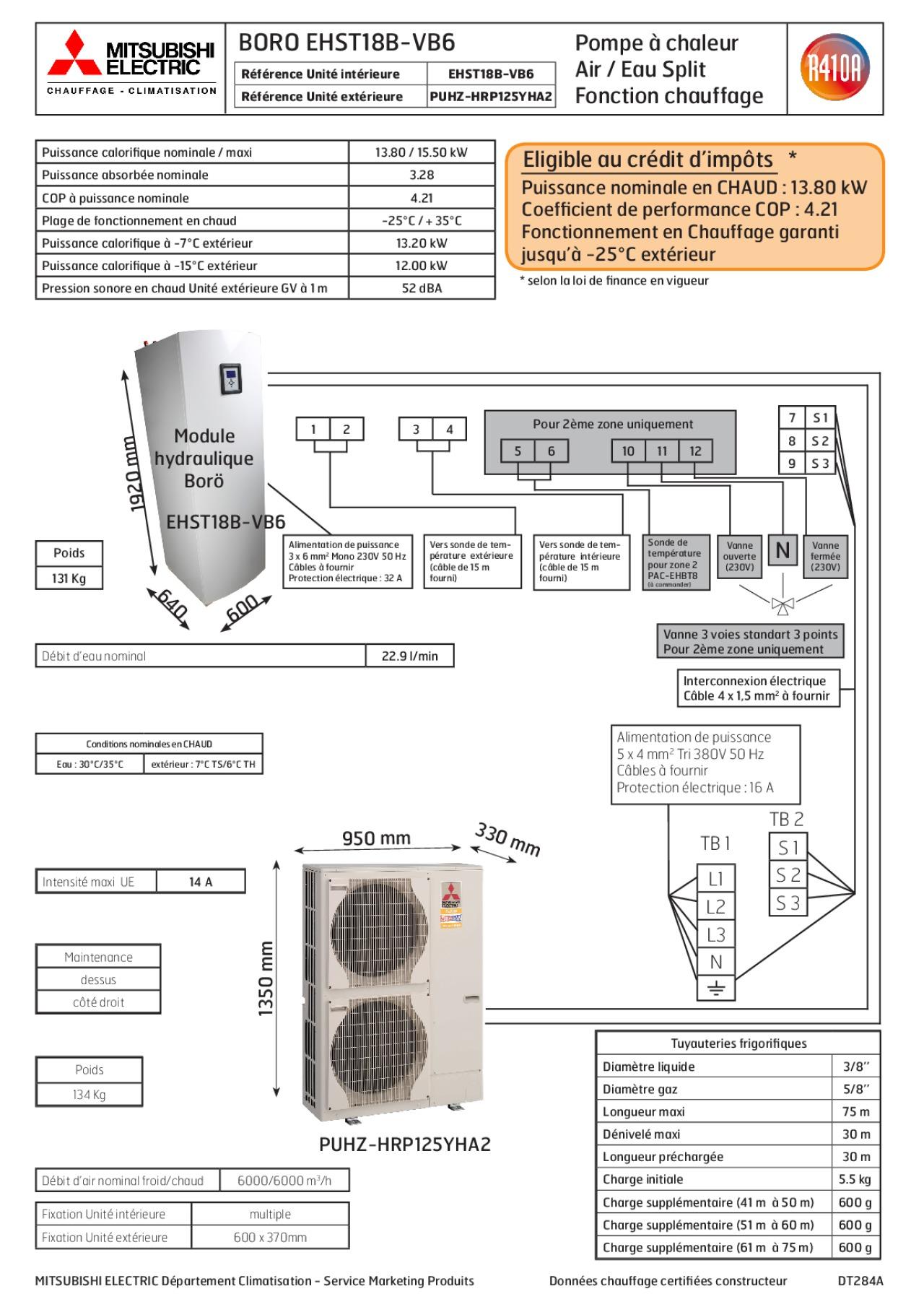 Mitsubishi boro pdf